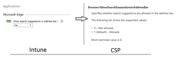 edge browser policytocsp