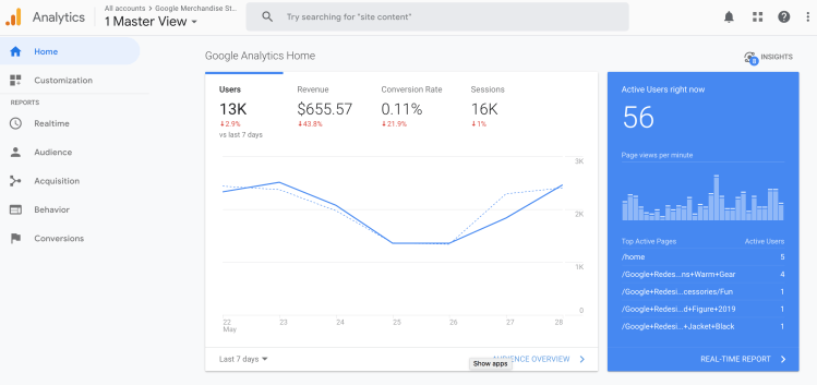 Google Analytics User Interface