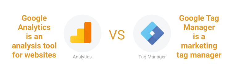 Google Tag Manager vs Google Analytics