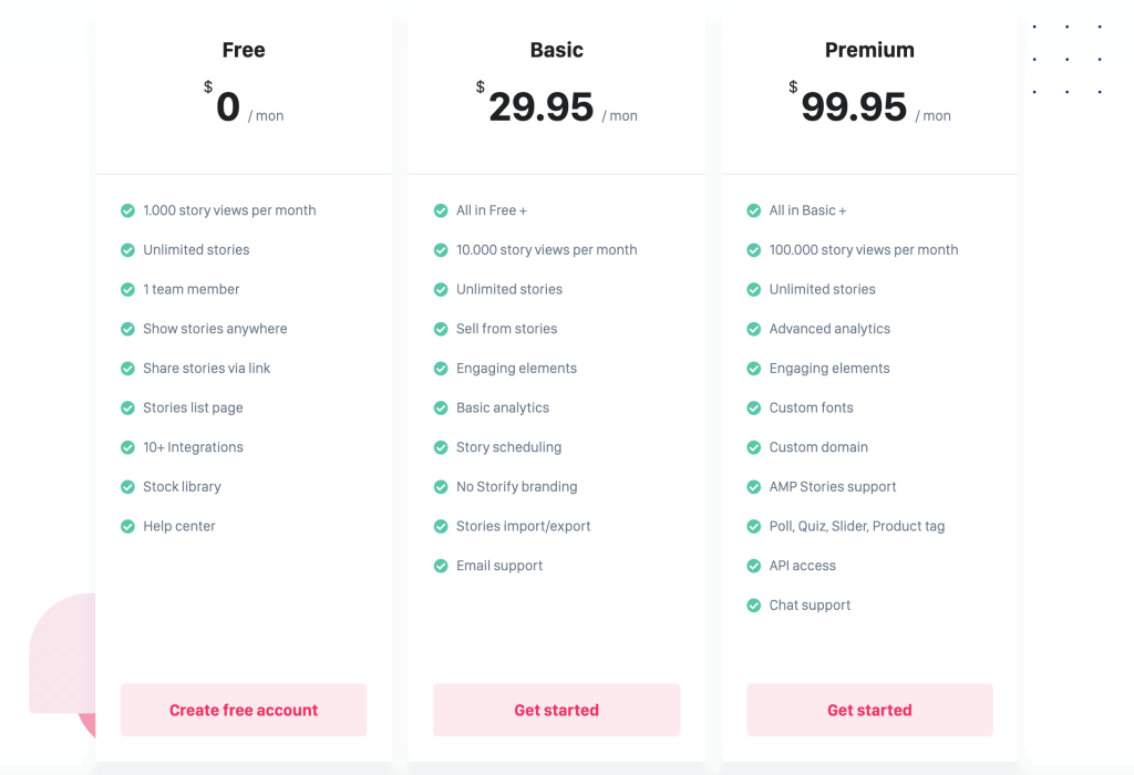 Pricing of StorifyMe