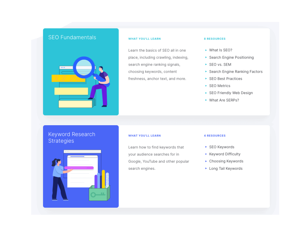 Content Hubs from Backlinko