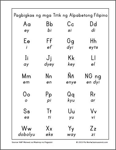 Filipino Alphabet And Filipino Word Tracing Sheets