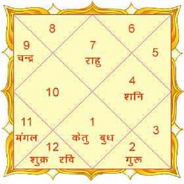 Samyak Astro Point, Samyak Astro, best astrologer in Delhi, best astrologer, astrologer, astro consultant in Delhi, astro consultant, best astro consultant in Delhi, best astrology consultation in Delhi, best astrology consultation, astrology consultation online, online consultation, prashna shastra, best online numerology consultation, online numerology, online numerology consultation, best online numerology, numerology consultation, numerology consultant, best numerology consultant, online vastu shastra consultation, online vastu shastra consultant, vastu shastra consultation, vastu shastra consultant, vastu shastra, type of havan, What is pranic healing, online astrology appointment in Delhi, online astrology appointment, astrology appointment, Astrologer appointment , online astro consultation, online numerology consultation, online chat with astrologer, online astrologer chat, online astrology chat, free online astrology consultation chat, free chat with astrologer online, online free chat with astrologer, online live chat with astrologer