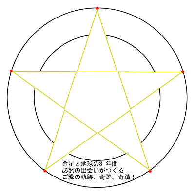 20150210111003825