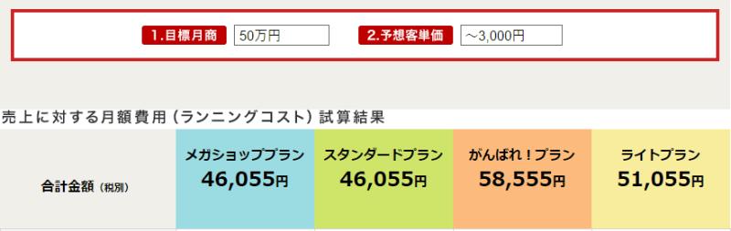 楽天市場月額シミュレーション50万円