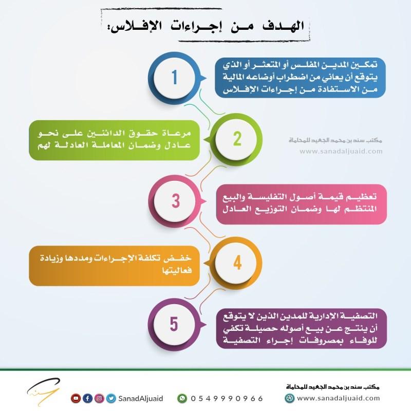 الهدف من إجراءات الإفلاس