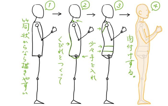 人イラストの描き方全身を簡単に描くコツは人型を使うこと ライン