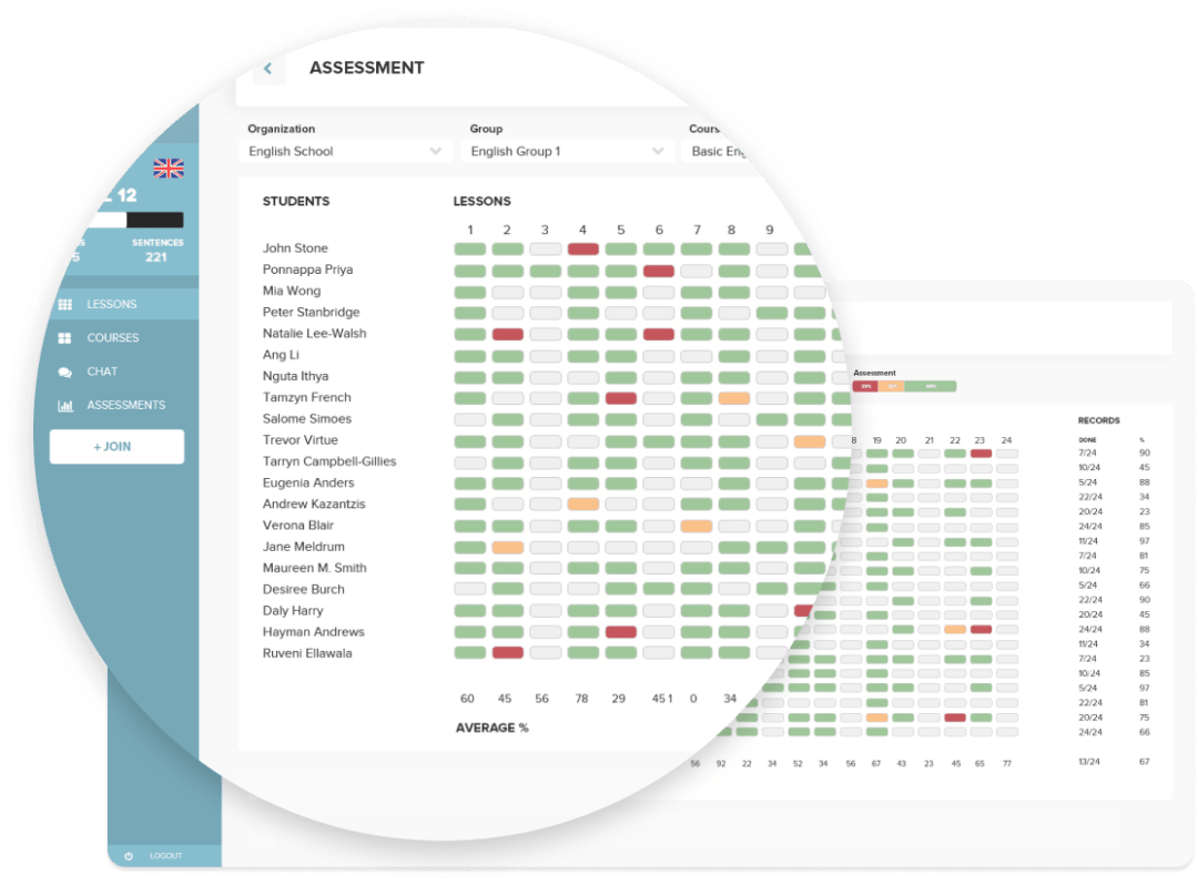 UI of Sanako Reactored with the UI of the automated grading on