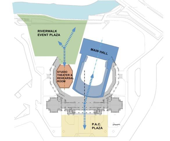 Top view illustration of the Tobin Center master plan.