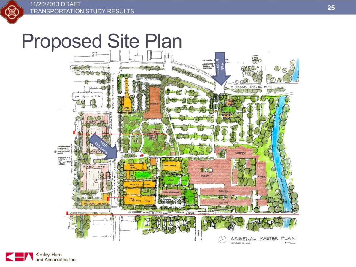 H-E-B's proposed site plan.