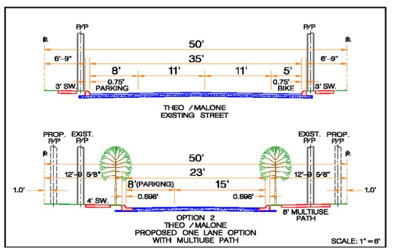CIMS' best option for people on bikes presented at the April 2013 public meeting. This option shows a multiuse path 8' wide, even though the recommended minimum width for a multiuse path is 10'. It also has a travel lane 15' wide, even though standard travel lane width is 11'. (Photo from City of San Antonio Capital Improvements Management Services)
