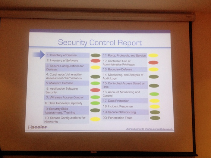 An example of a Scalar Security evaluation report. Photo by Lily Casura.