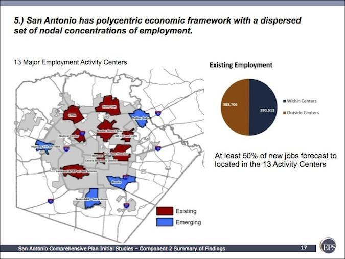 poly centric economic centers_Dugan COSA
