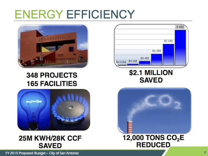 From Chief Sustainability Officer Douglas Melnick's presentation to City Council.