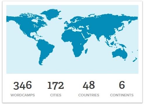 WordCamp Graphic