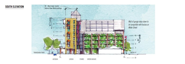 A rendering featuring the Southern view. Image courtesy of Hemisfair.