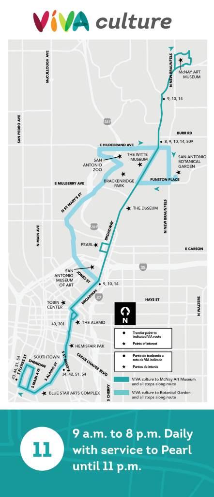 The VIVA Culture route. Graphic courtesy of VIA.