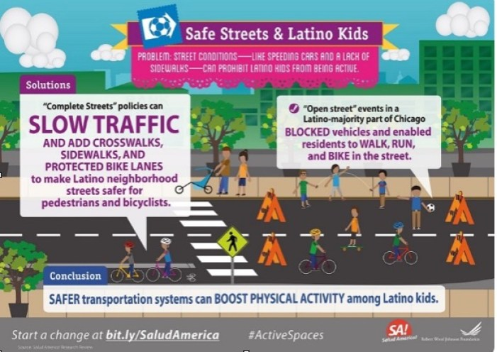 SAFER Transportation systems salud america