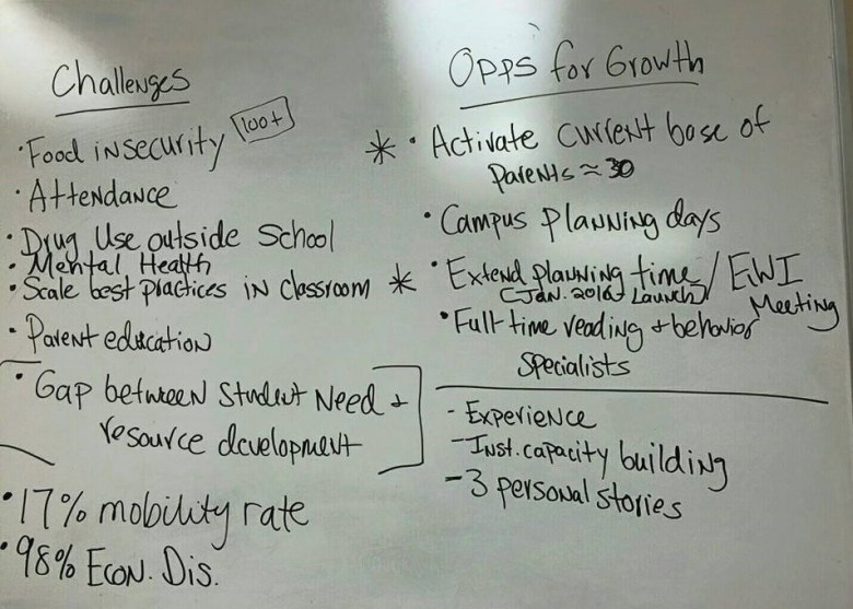 Some of State Rep. Diego Bernal's (D-123) findings from his education listening tour. Photo courtesy of Diego Bernal.