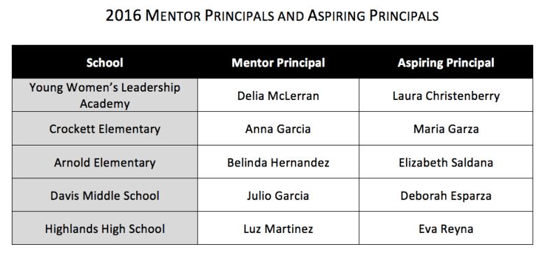 2016 Mentor/ Aspiring Principals SAISD