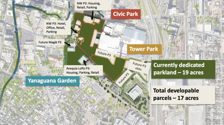 Land use plan for the coming Hemisfair District.