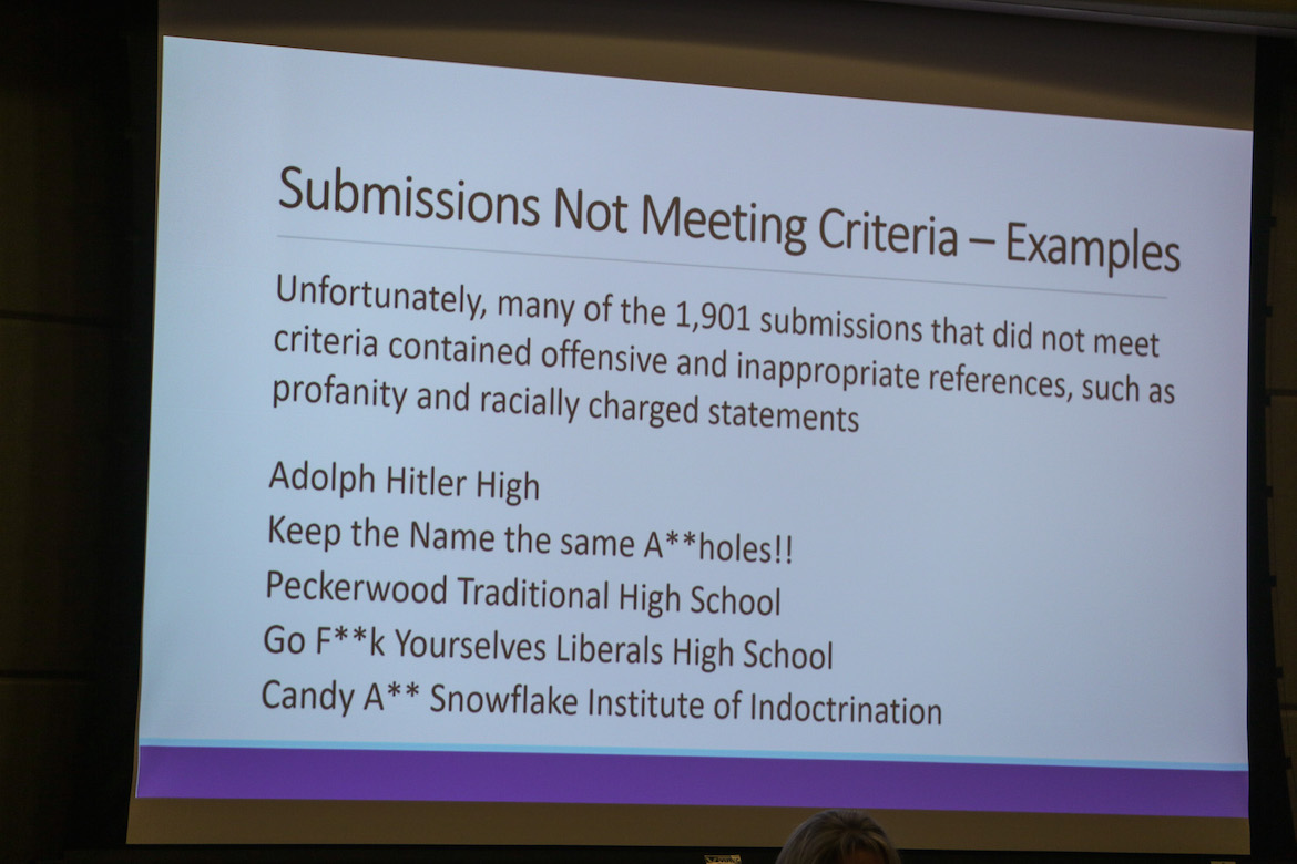 Board members exhibit submissions that do not meet criteria for the high school's new name.