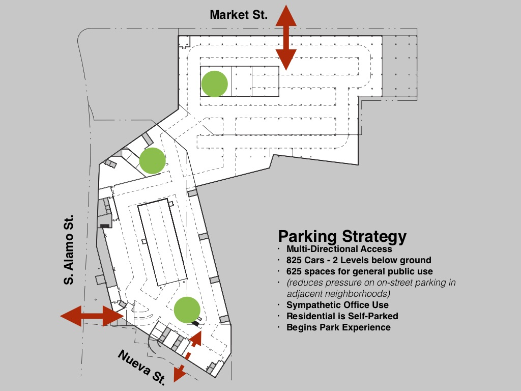 The proposed parking strategy presented to HDRC.