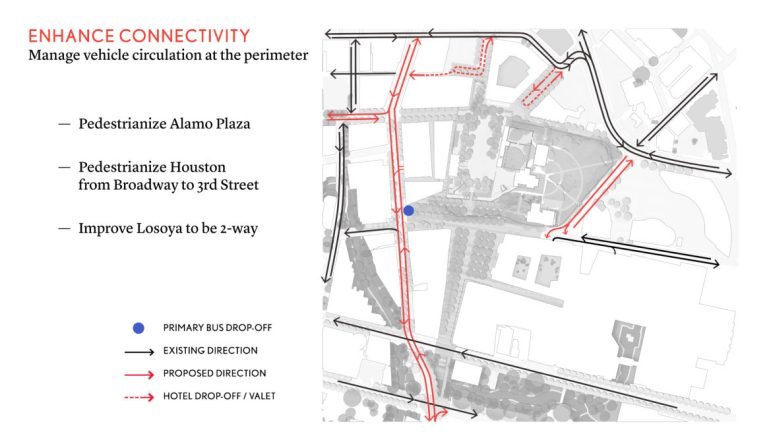Proposed vehicle circulation around the perimeter of the plaza.