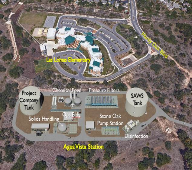 A rendering shows the future layout and location of the Agua Vista site, the endpoint for SAWS' Vista Ridge pipeline.