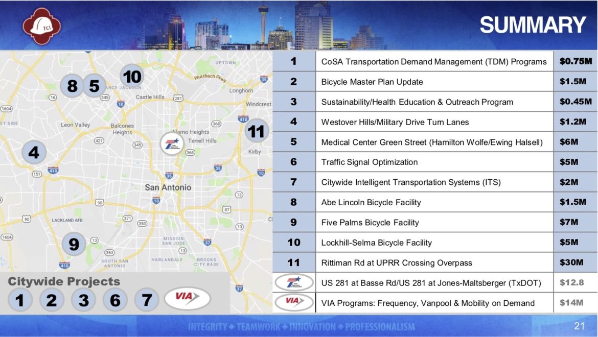 The projects submitted to the Alamo Area Metropolitan Planning Organization by TCI.