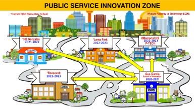Edgewood ISD's Public Service Innovation Zone