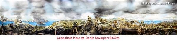 Aydin-2 Panorama 1 Canakkale