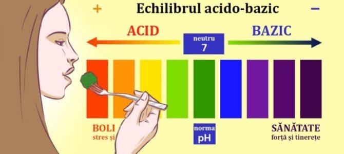 Alimentația alcalină și sănătatea