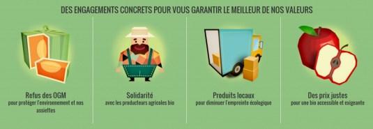 Imagen: Biocoop.fr