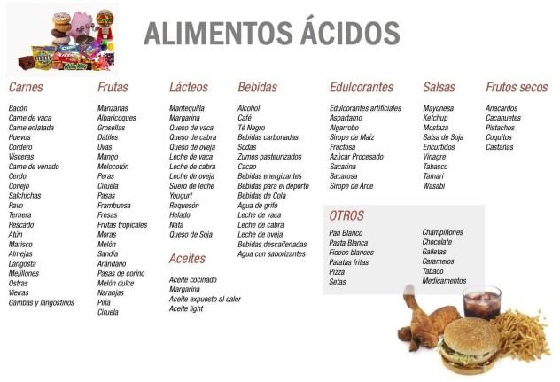 tabla-alimentos-acidos