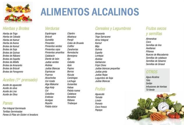 tabla-alimentos-alcalinizantes2