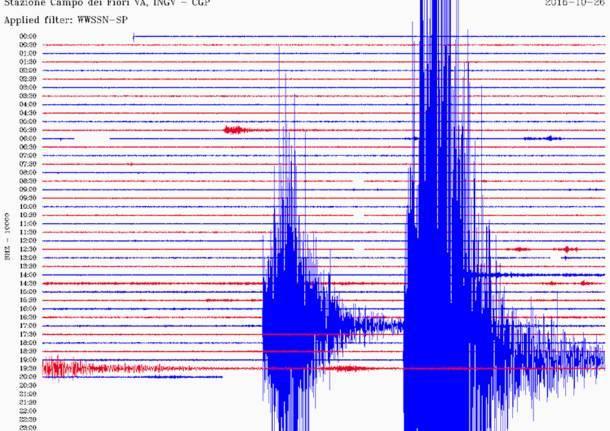 Terremoto, INGV: piccola scossa, epicentro a Faeto, avvertita anche a San Bartolomeo in Galdo
