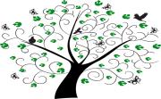 వారాల ఆనంద్ హైకూలు-1