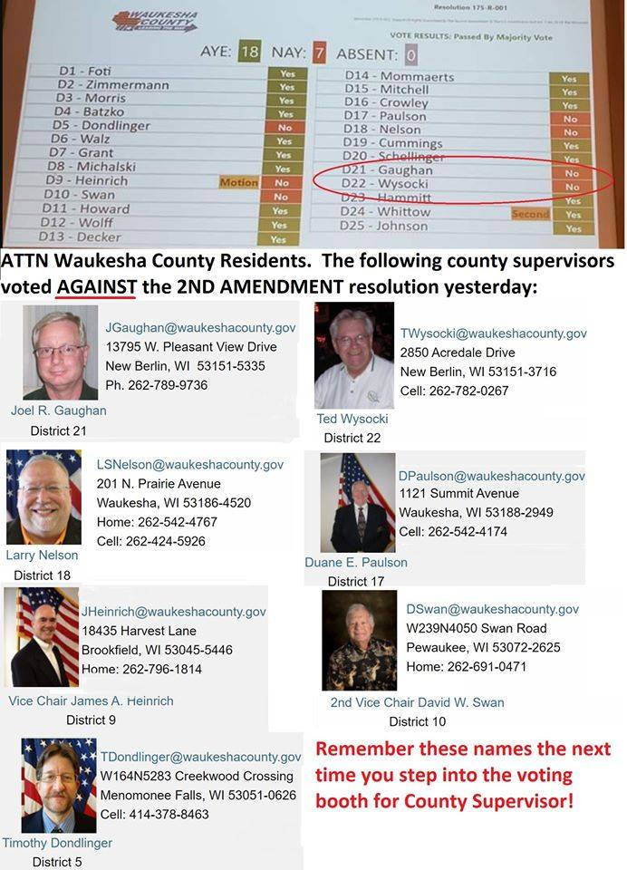 Names, faces and contact information for elected individuals who did not support the Second Amendment.