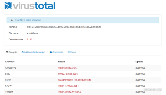 screenshot of virus total online virus scanning