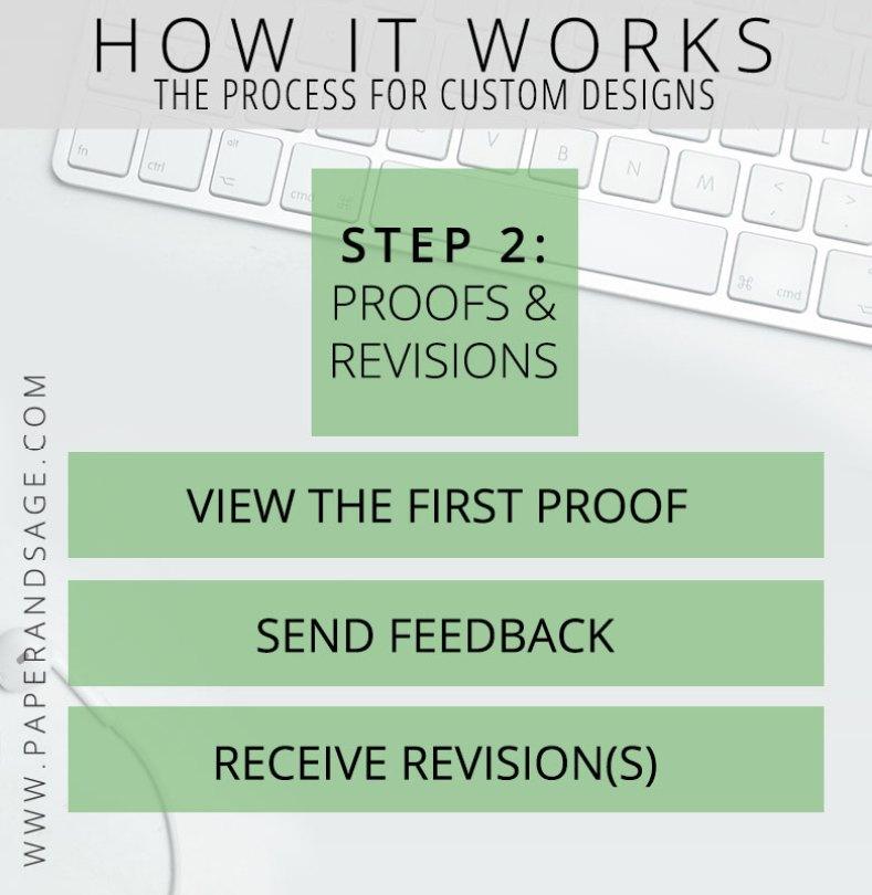 How it Works: Custom Flowchart Step 2