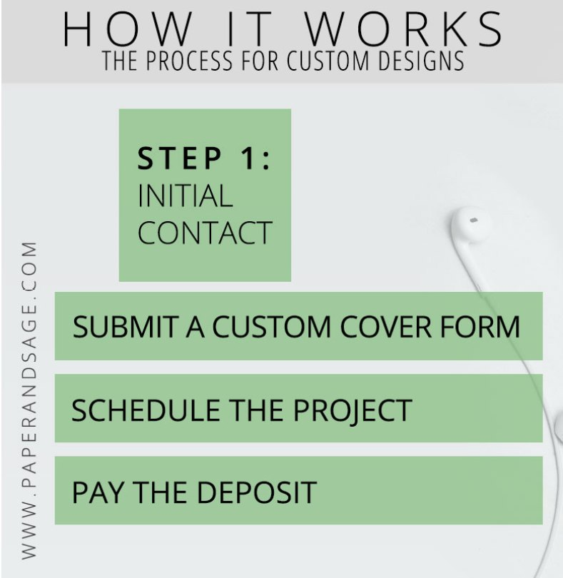 How it Works: Custom Flowchart Step 1