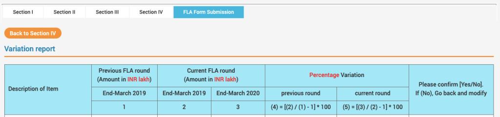 RBI FLA Variation Report