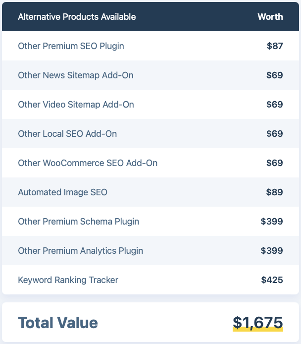 RankMath Alternative Product Pricing