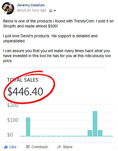 trendycom review