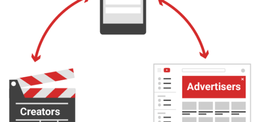 youtube ads formula by ryan shaw
