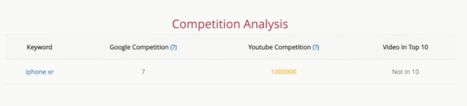 step 3 competition analysis