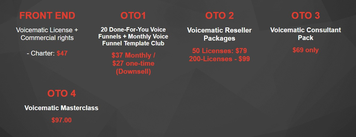 voicematic oto