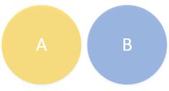 A Venn diagram