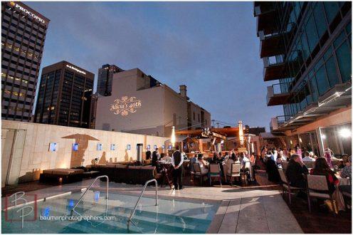 san-diego-birthday-party-gobo-downtown